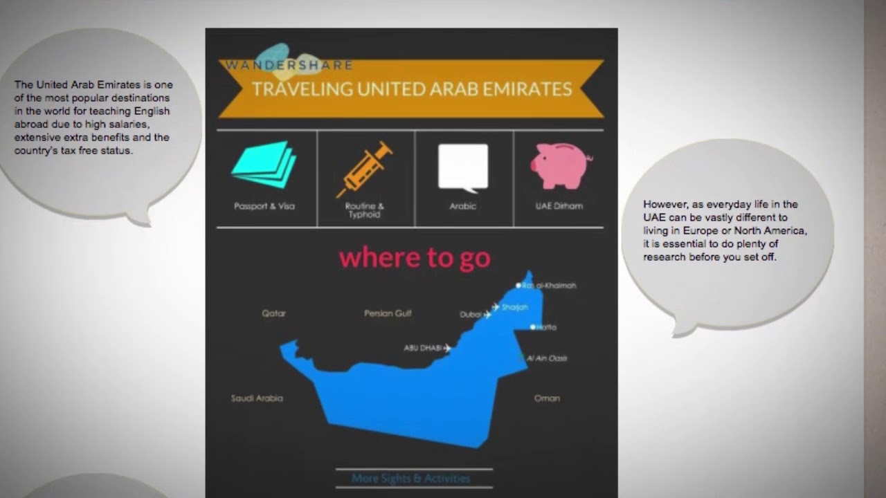 What are the best travel tips for the United Arab Emirates?