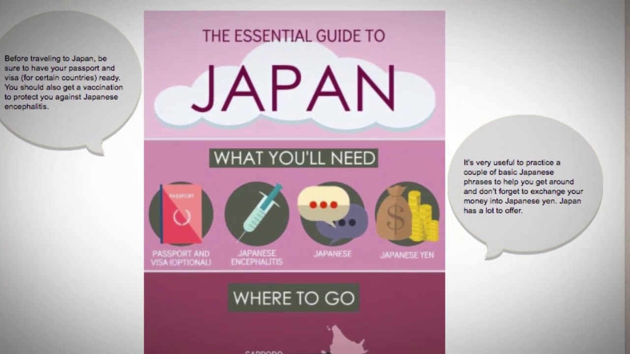 What do I need to know before traveling to Japan?