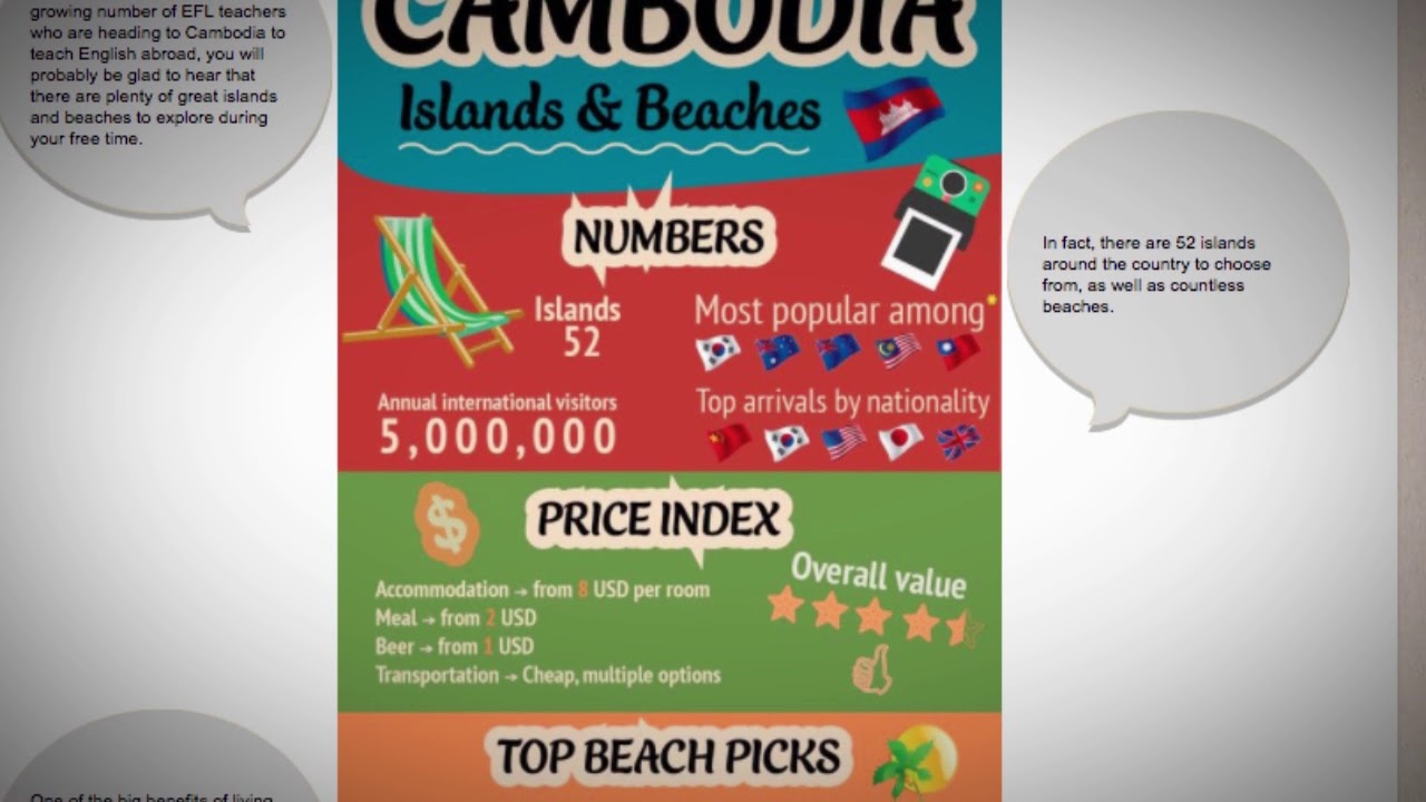 What are the best islands and beaches in Cambodia?