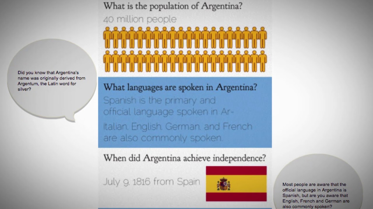 Short Guide to Argentina