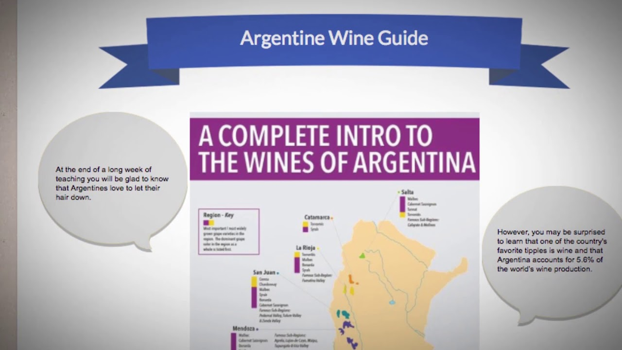 Living and Teaching English in Argentina – Habits, Customs & Curiosities
