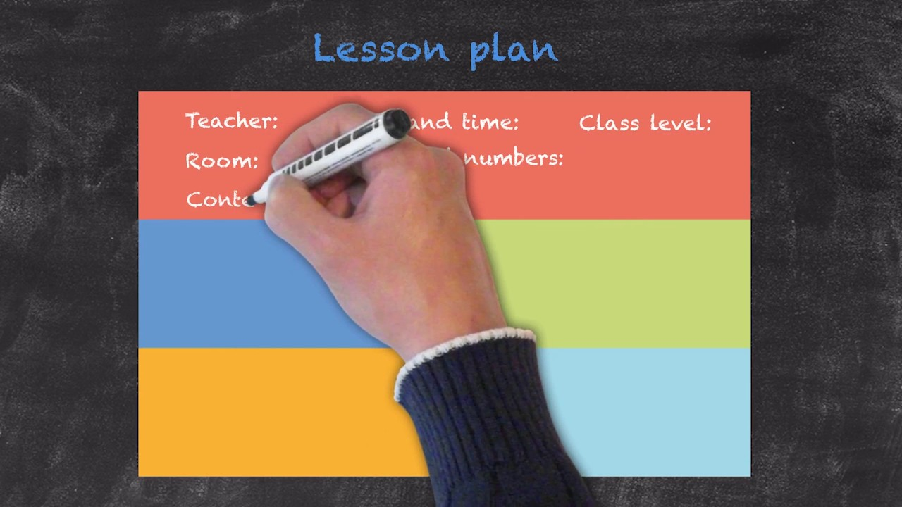 Lesson Planning – Part 2 – What does a lesson plan contain?