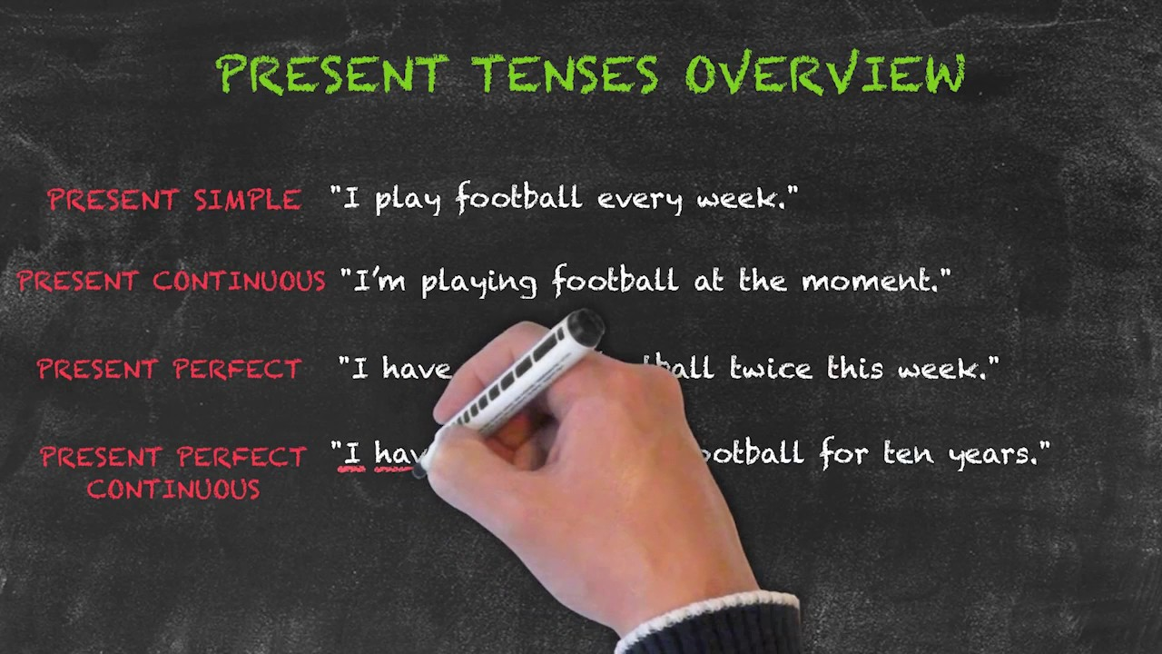 Overview of All English Tenses – Present Tenses Overview – Present Perfect