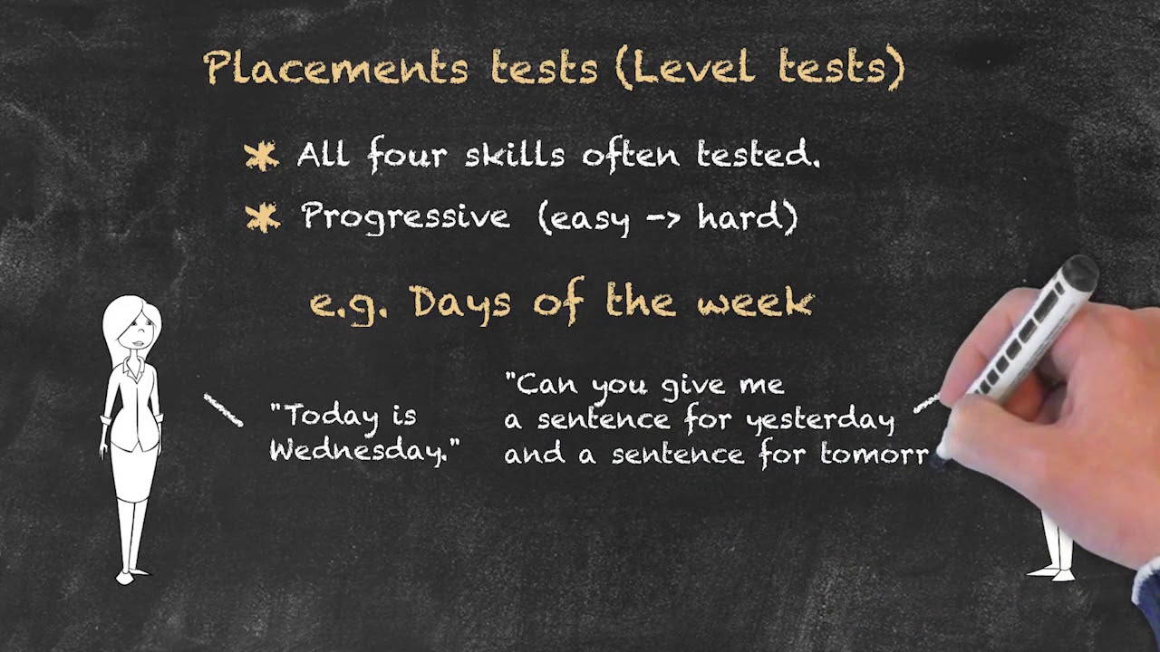 Evaluation and Testing of Students – Placements Tests
