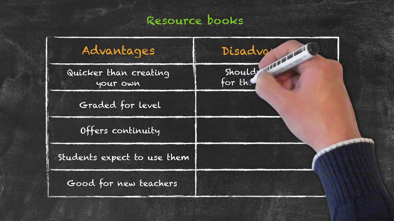 Coursebooks and materials – Resource Books Part 2