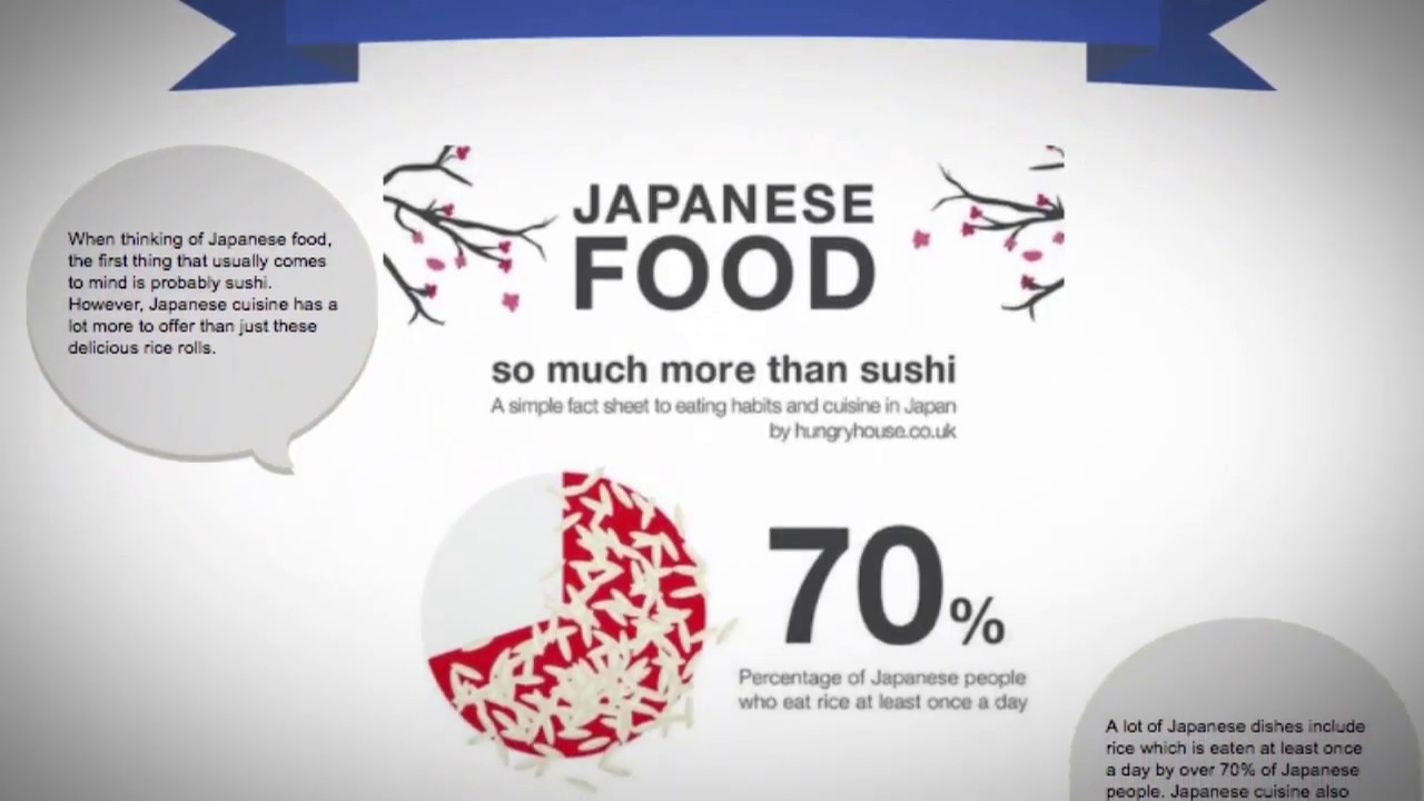 What are some eating habits in Japan?