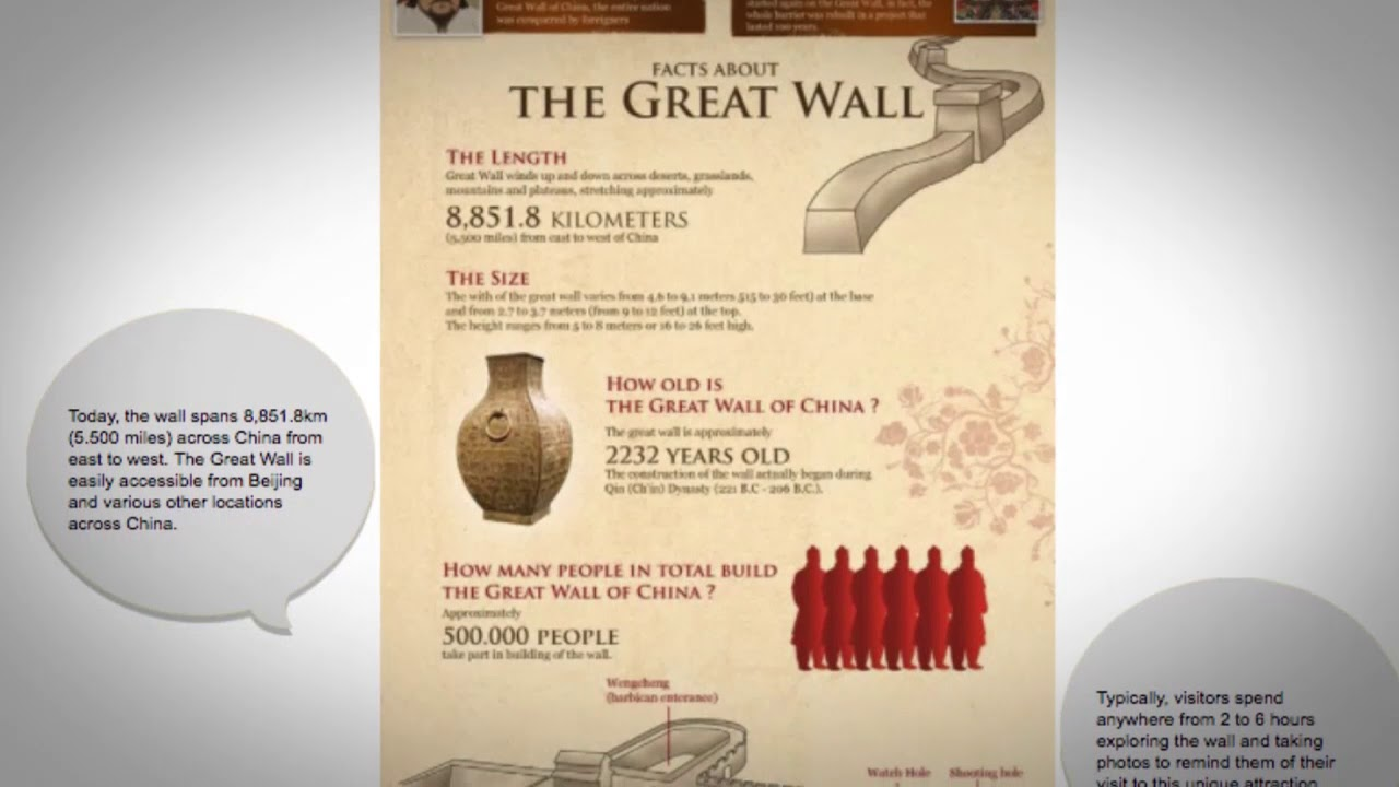 What are some facts about the Great Wall of China?