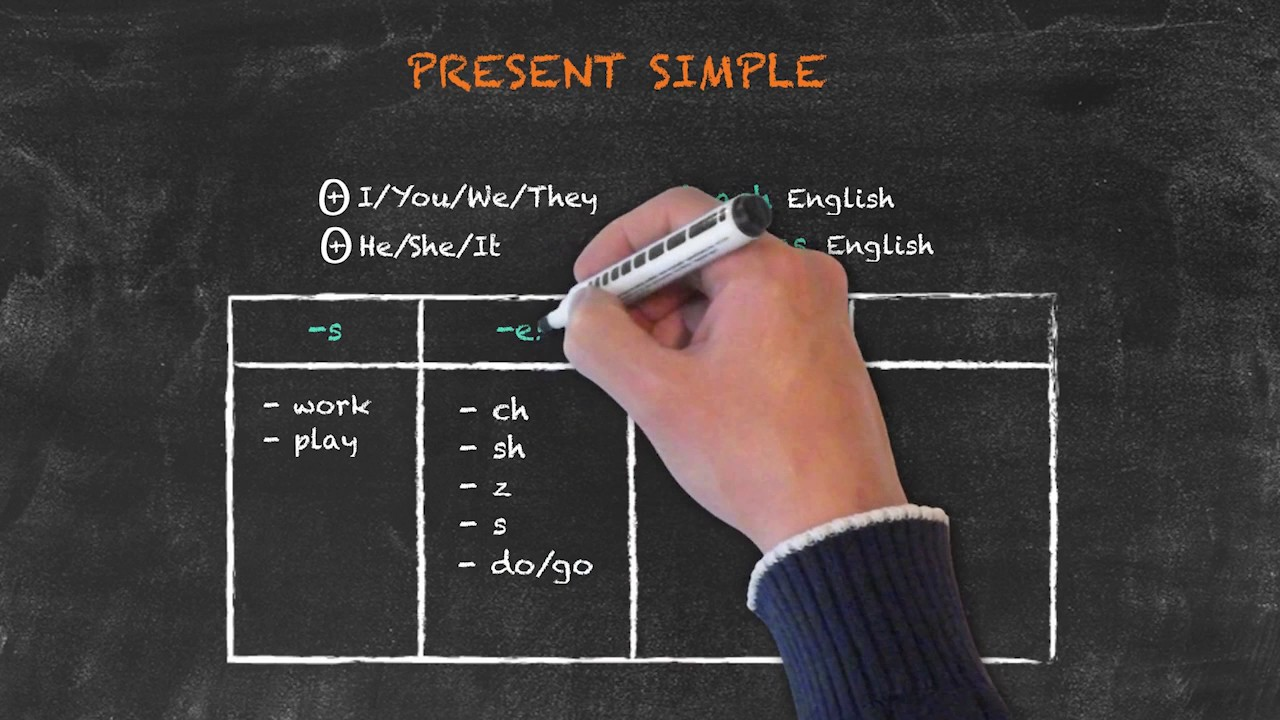 Overview of All English Tenses – Present Tenses – Present Simple Conjugation
