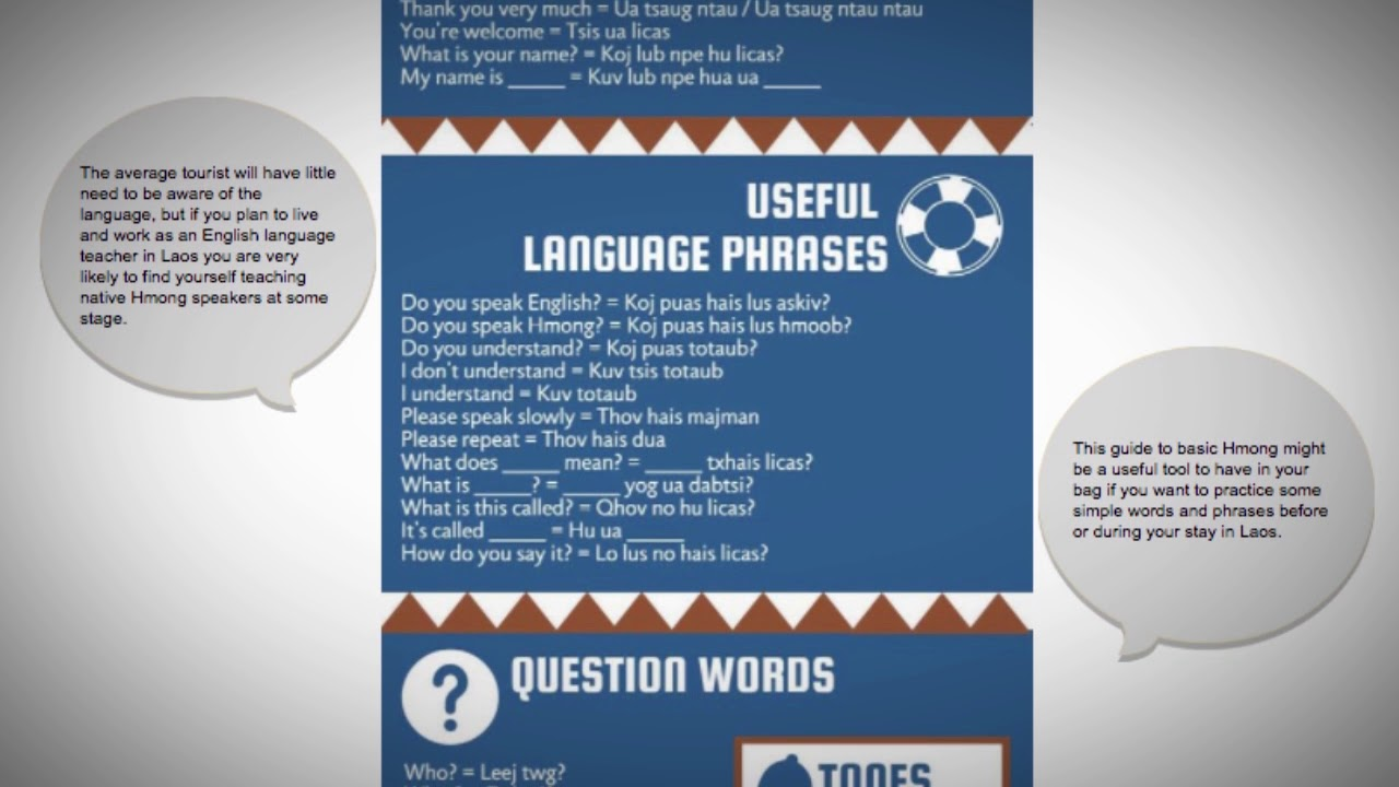 What are some facts about the Hmong language?