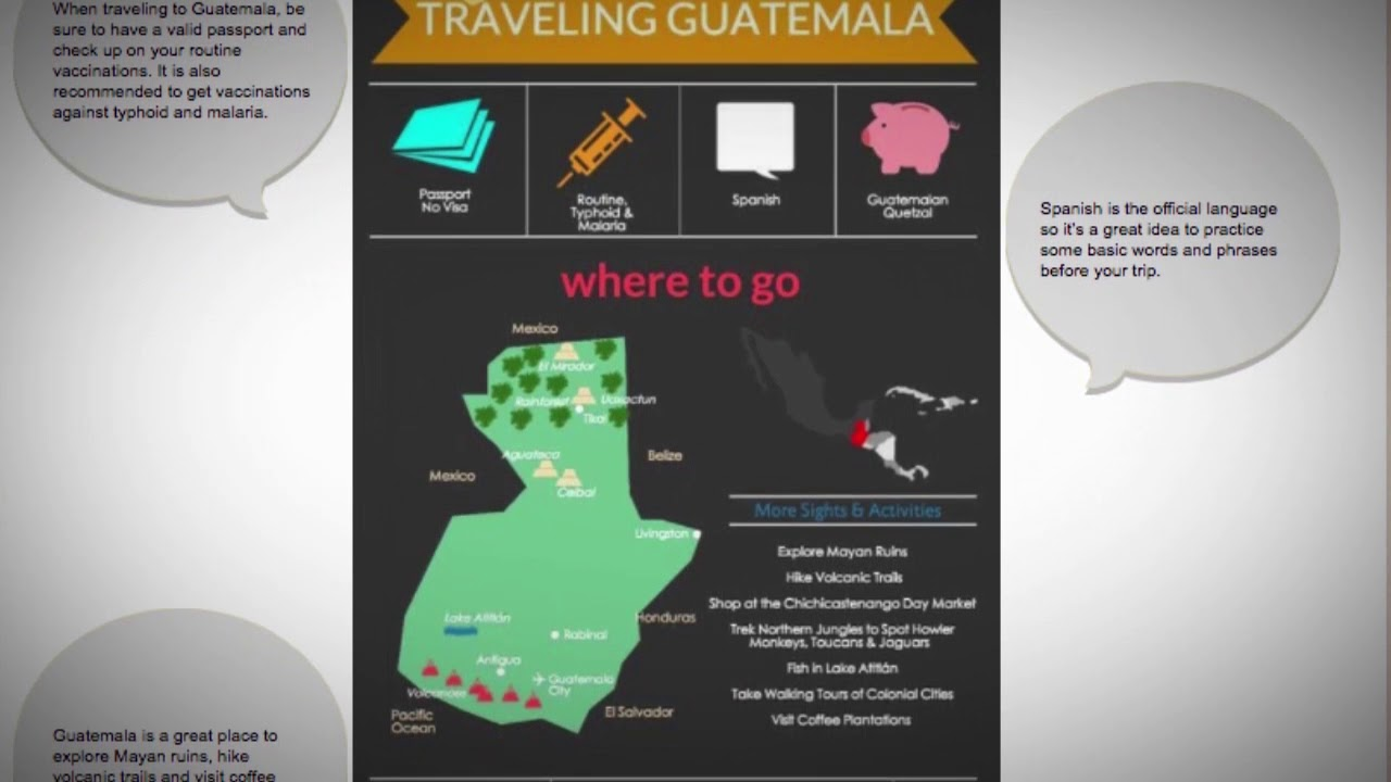 What are the best tips for traveling Guatemala?