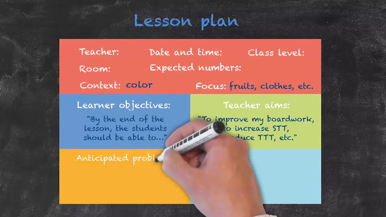 Lesson Planning – Part 3 – What does a lesson plan contain?