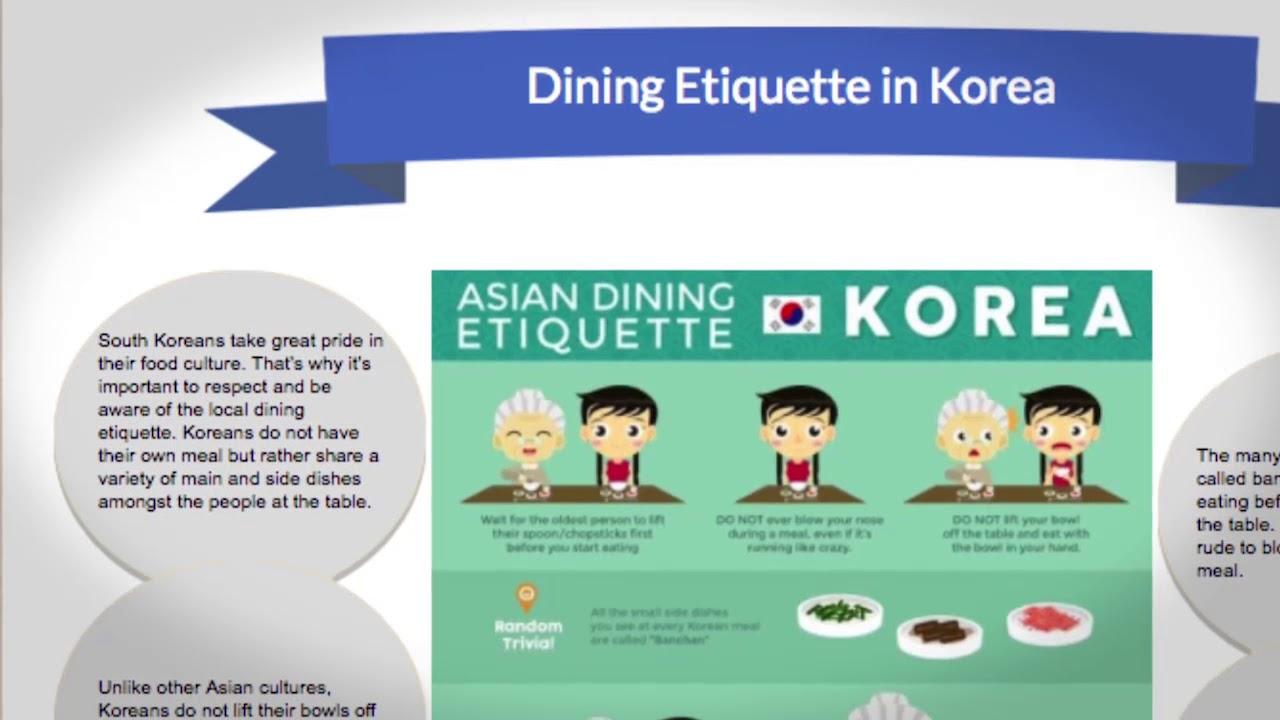Living and Teaching English in Korea   Habits, Customs & Curiosities