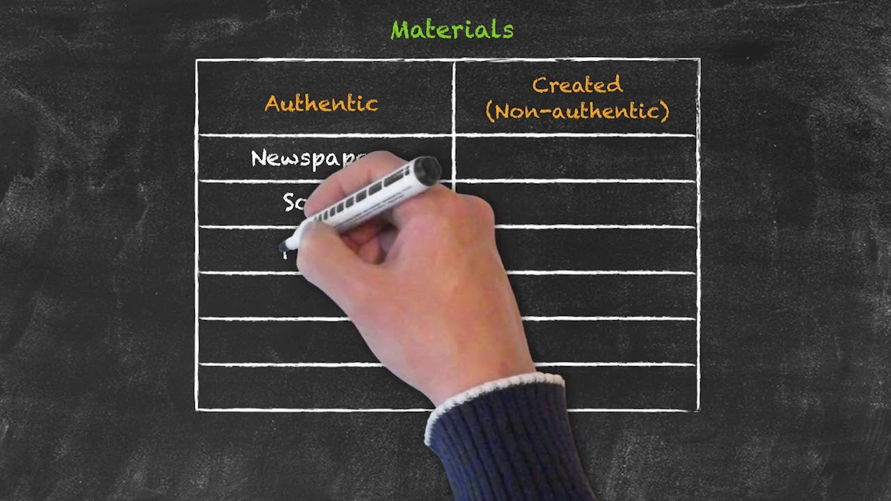 Coursebooks and Materials – Authentic and Created Materials