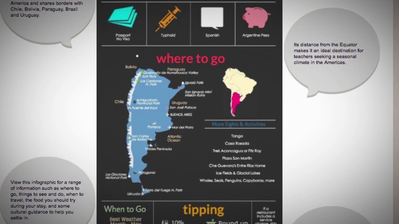 What are the best travel tips for Argentina?