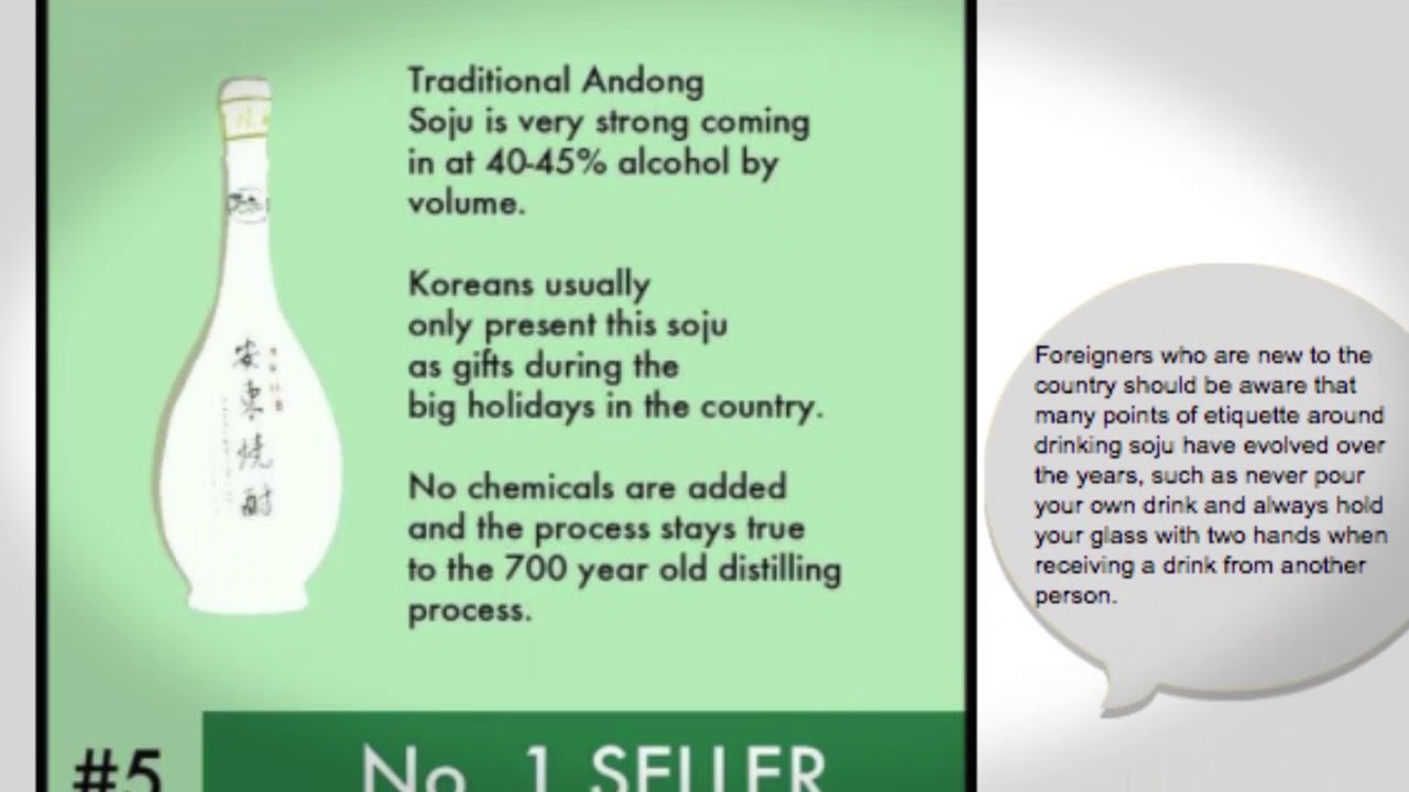 What are some facts about Korean soju?