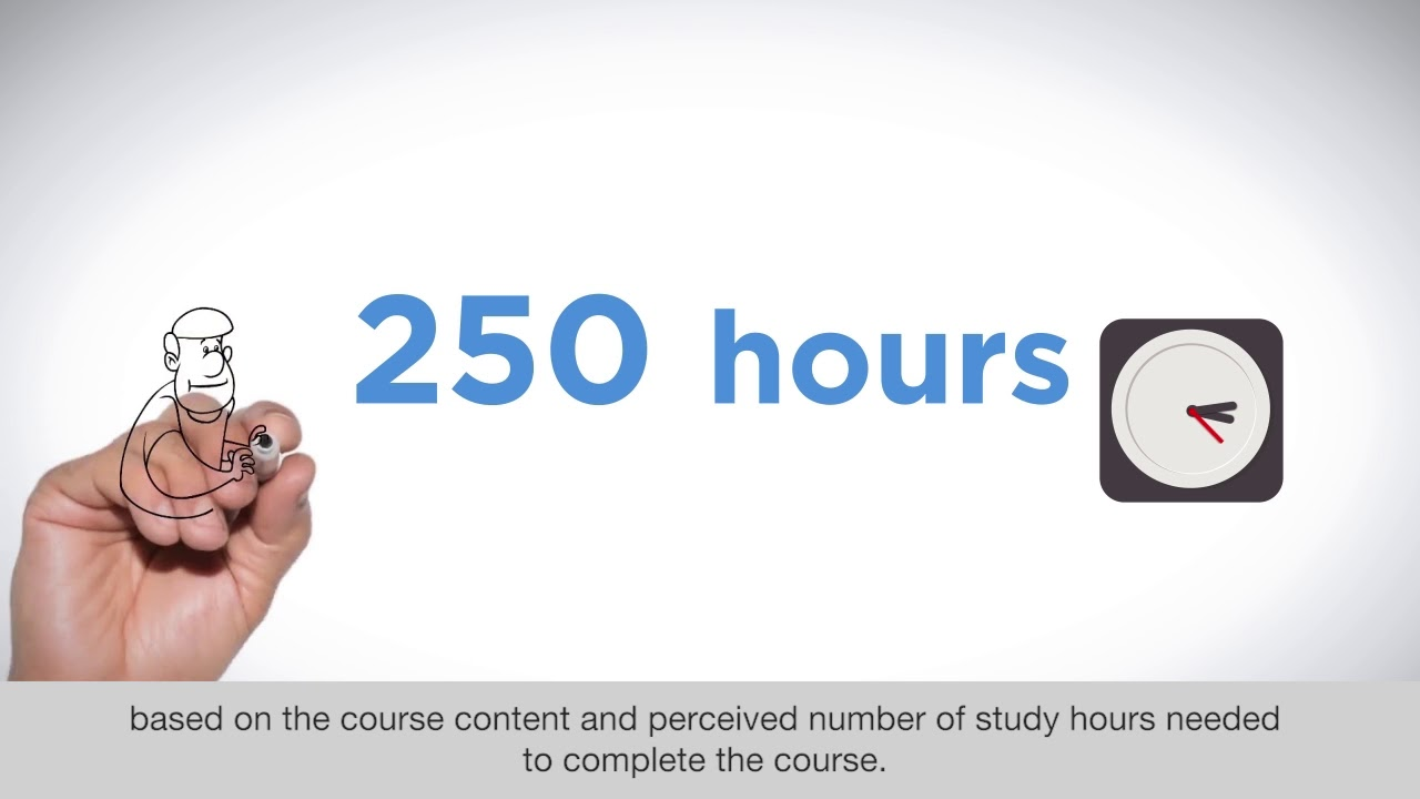 250-hour TESOL Online Diploma Course from ITTT – short version with subtitles