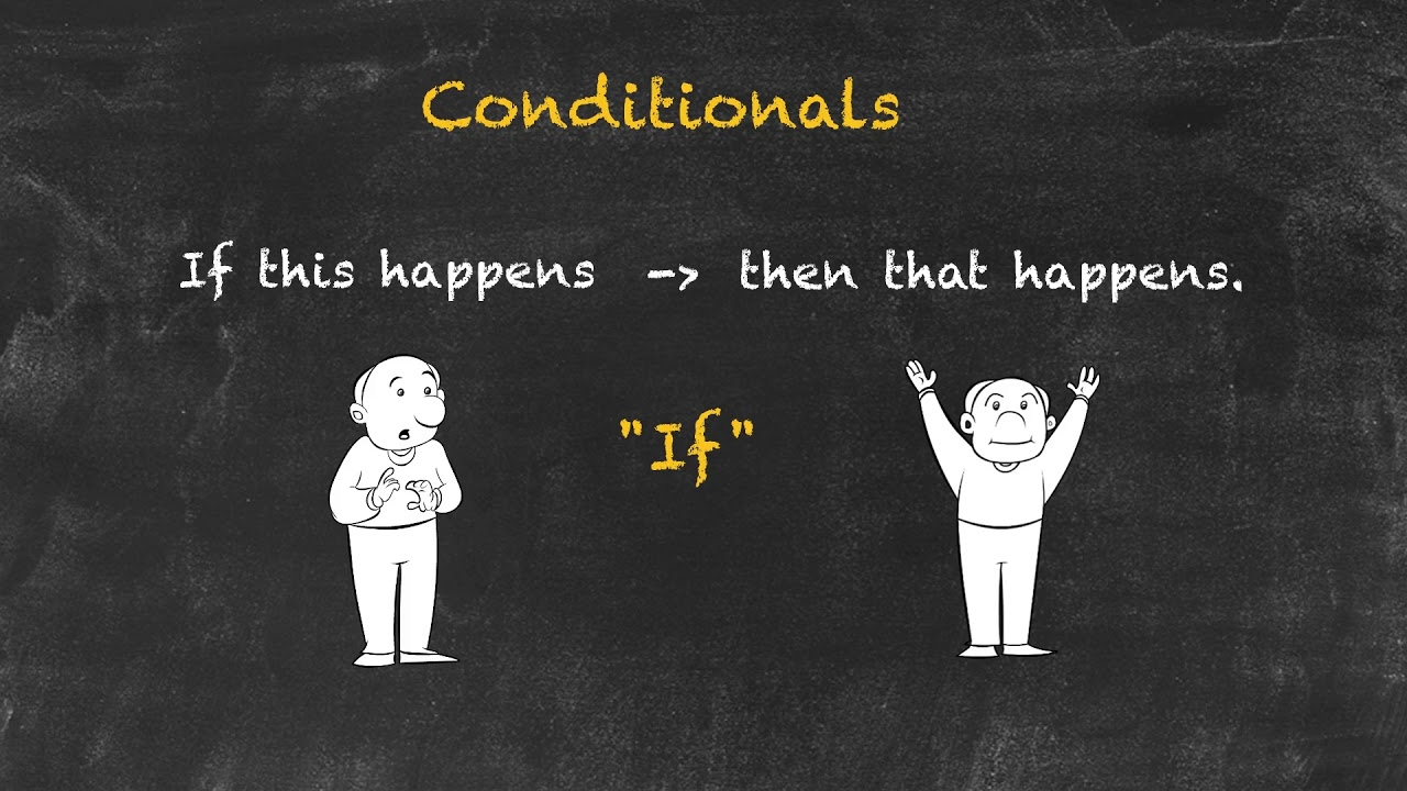 What Are Conditionals?   Conditionals and Reported Speech