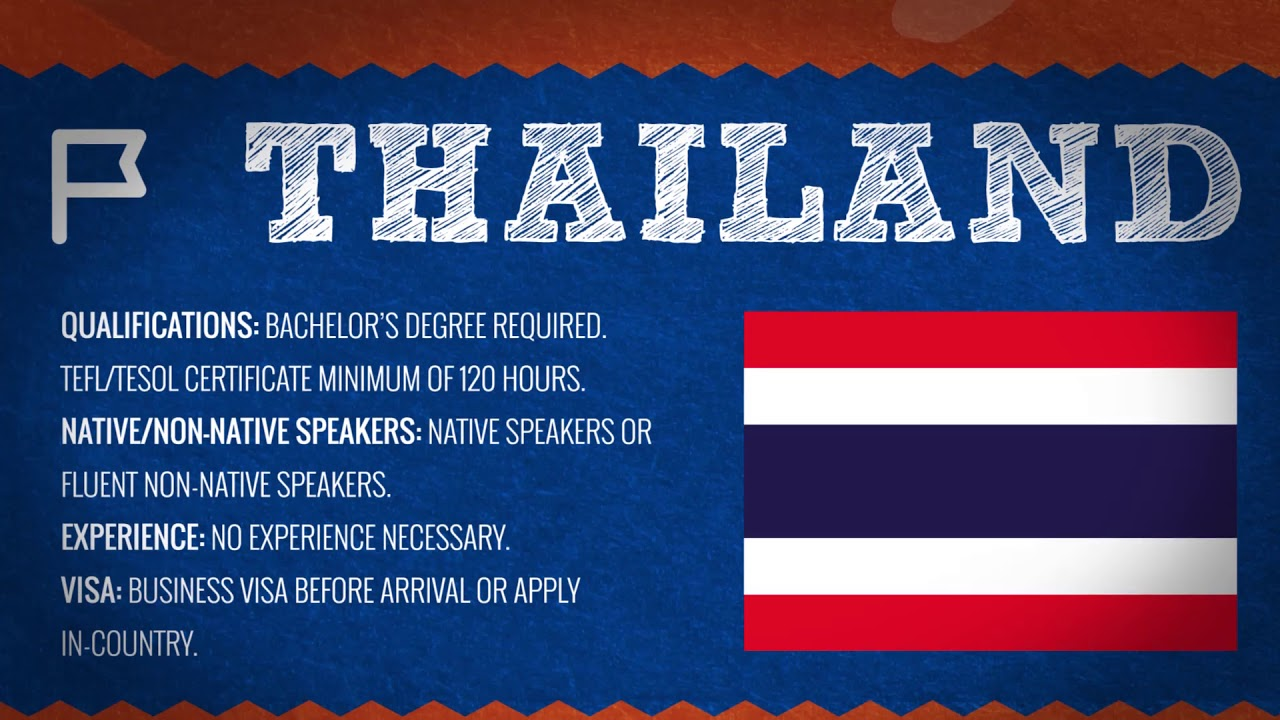 Requirements for English Teachers in Asia   Teach & Live abroad!