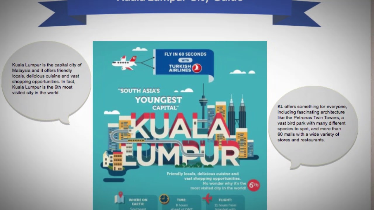 What are the best things to do in Kuala Lumpur?