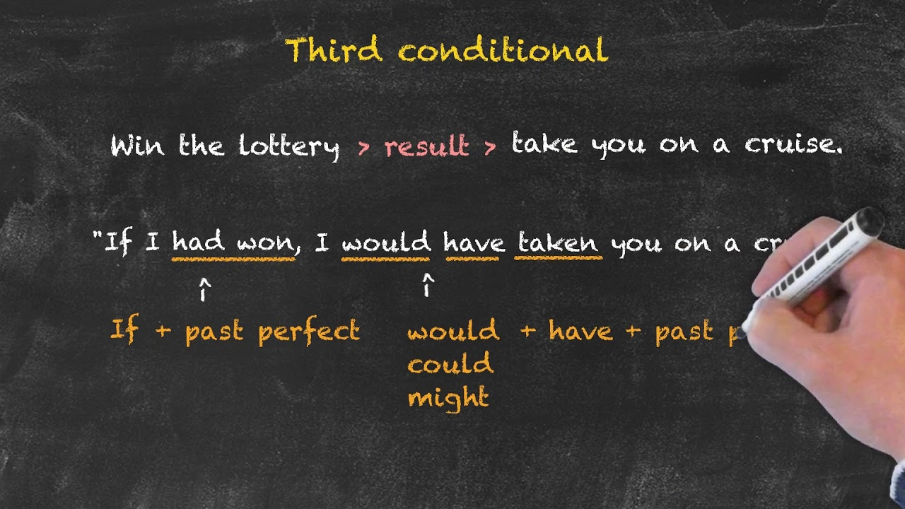 The Third Conditional | Conditionals and Reported Speech