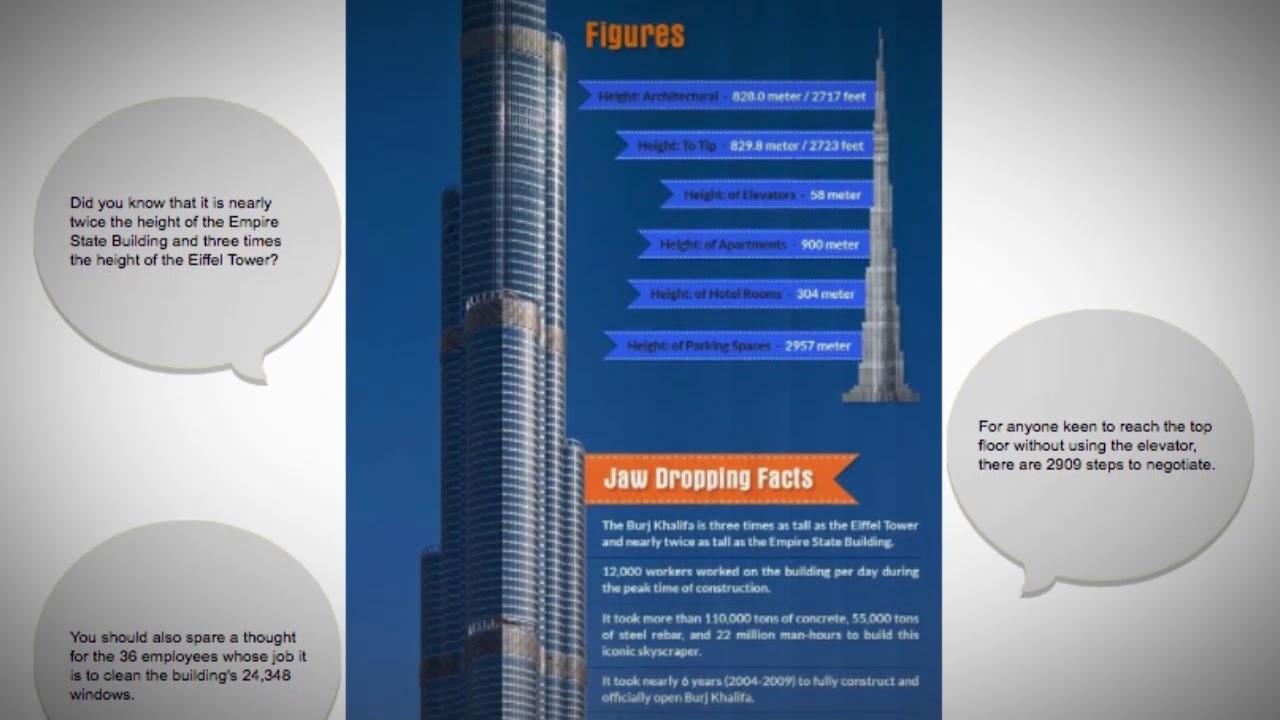 What is the Burj Khalifa in Dubai?