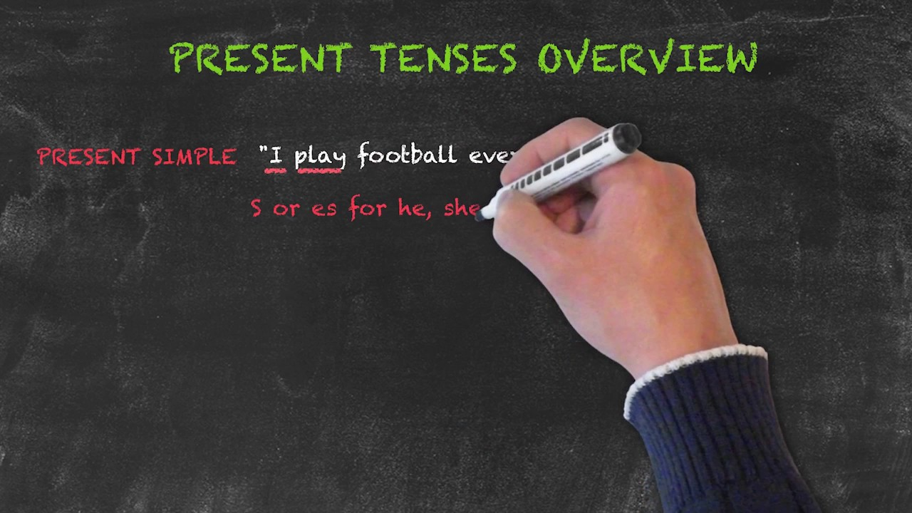 Overview of All English Tenses – Present Tenses Overview – Present Simple