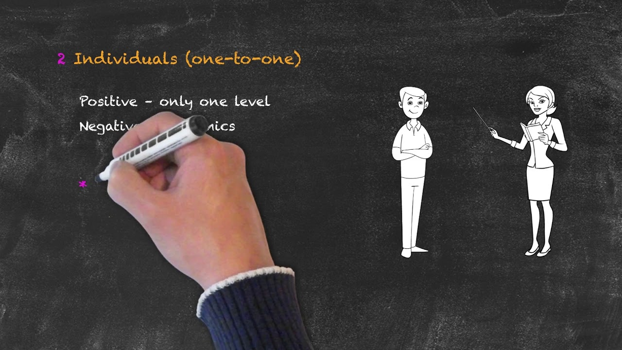 Teaching Special Groups in ESL – Teaching Individuals (One-to-One)