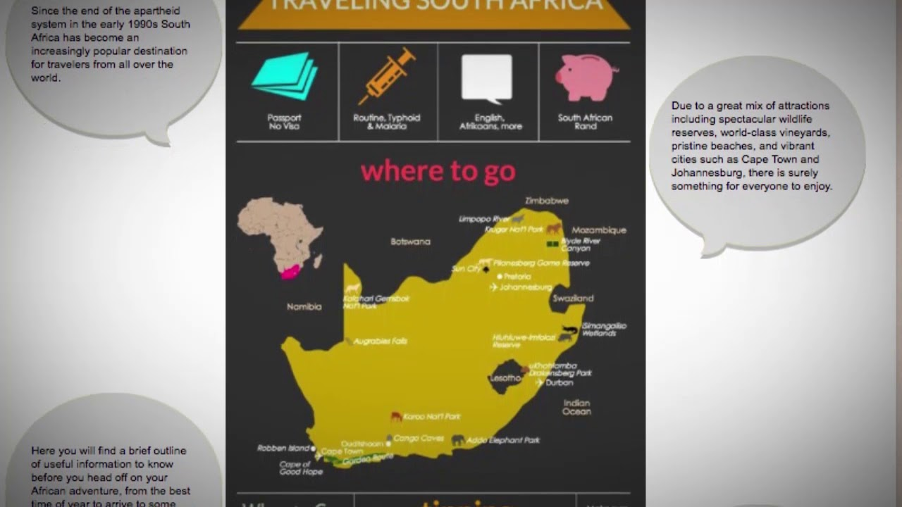 What are the best travel tips for South Africa?