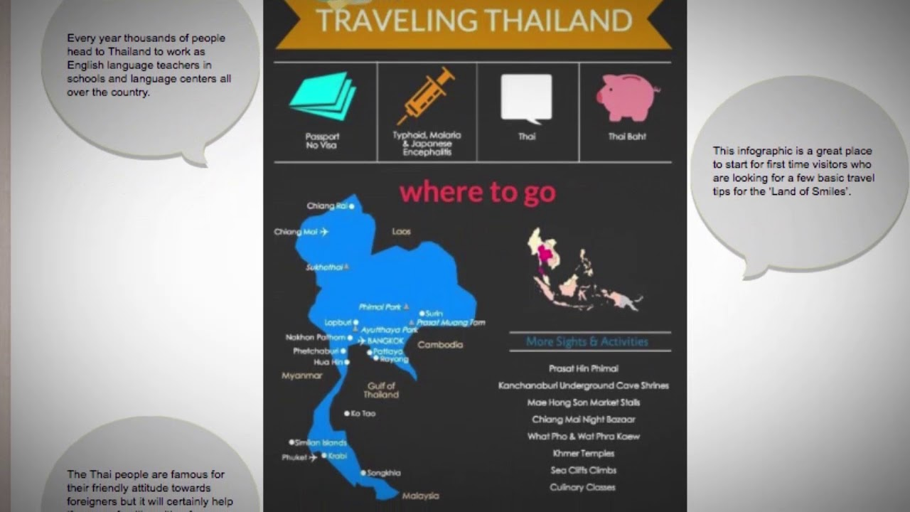 What are the Best Travel Tips for Thailand?