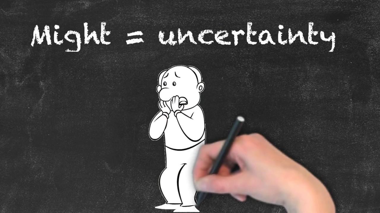 MAY vs MIGHT | English Grammar | Ask Linda!