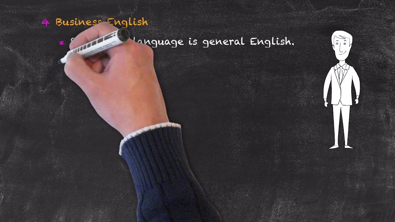 Teaching Special Groups in ESL – English For Specific Purposes