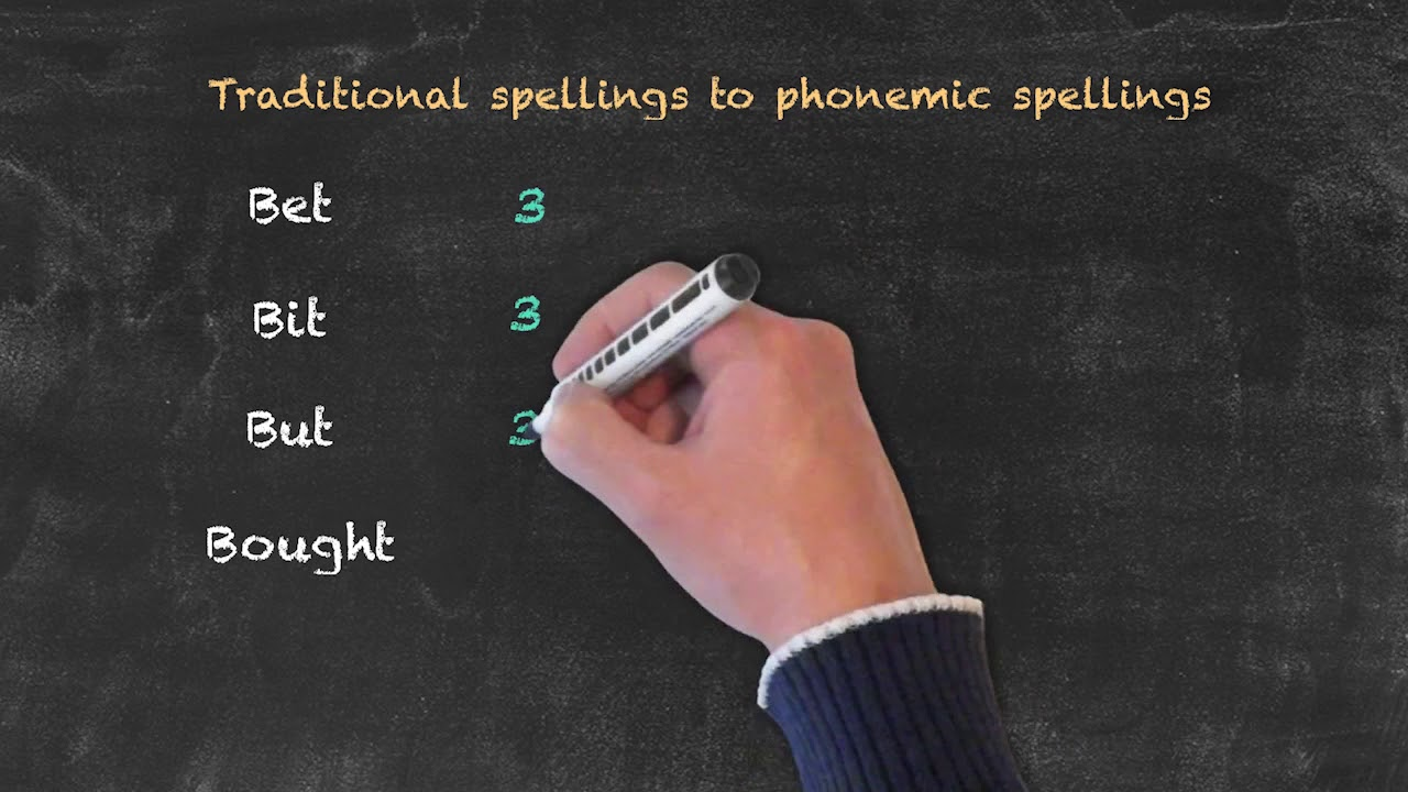 Pronunciation and Phonology in the EFL Classroom – Traditional Spellings to Phonemic Spellings Pt. 1