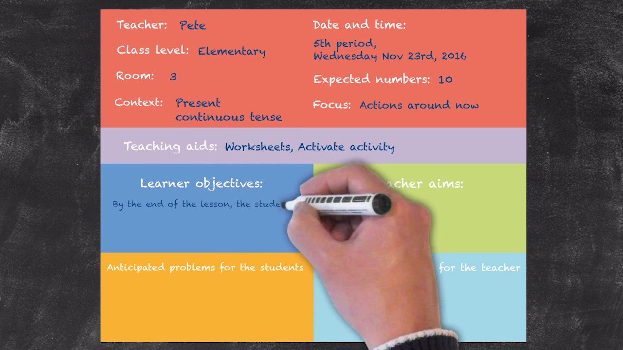 Lesson Planning – Part 4 – Lesson Plan Example