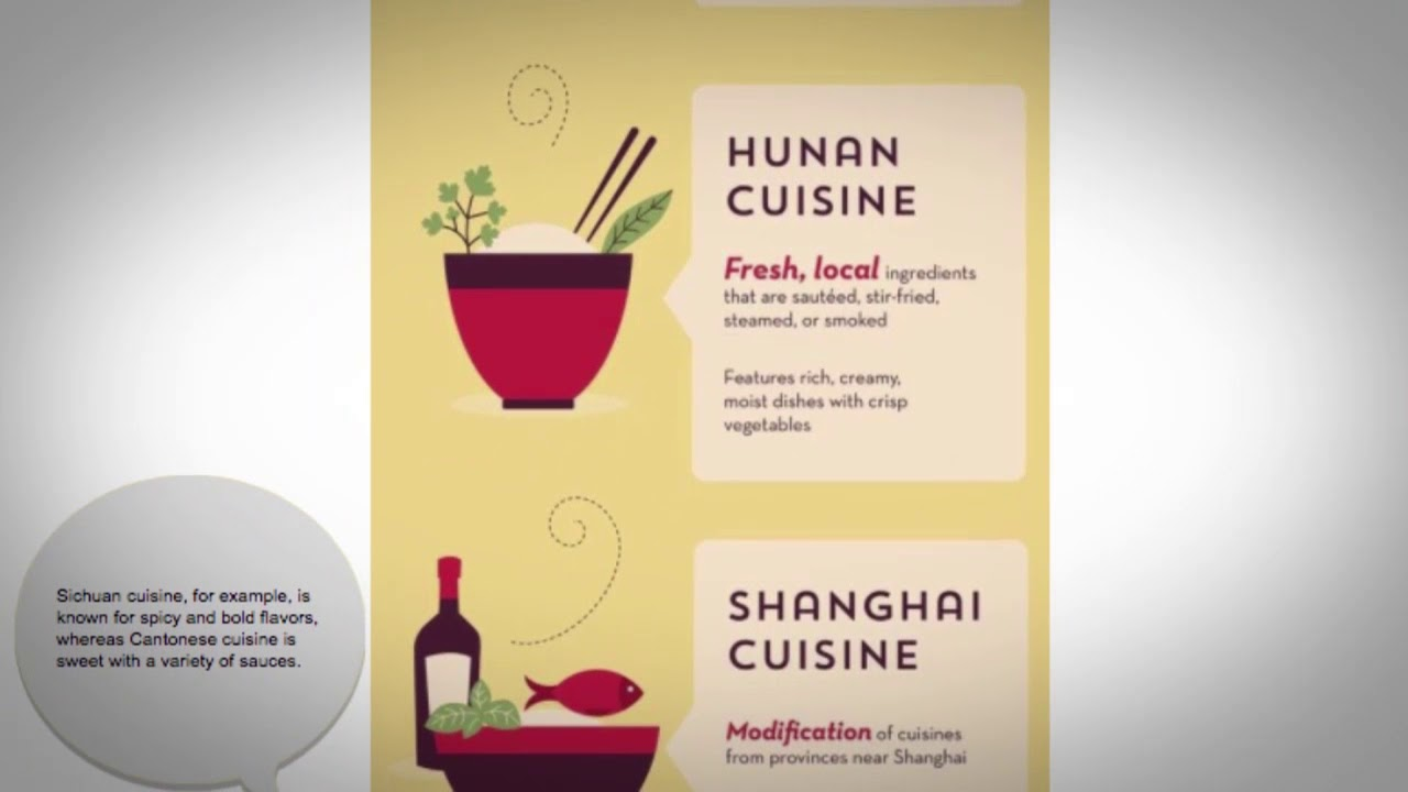What are the different styles of Chinese cuisine?