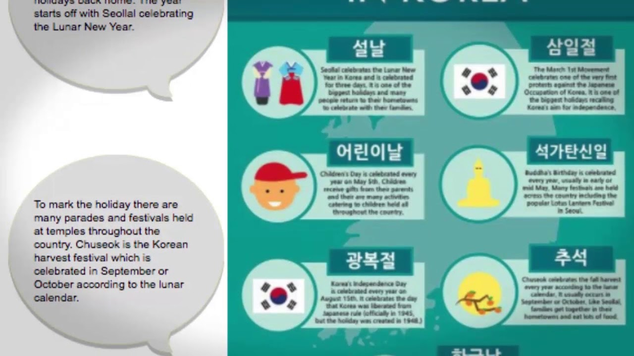 What are the major holidays in South Korea?