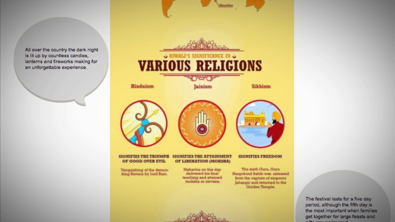 How do people celebrate the Diwali Festival in India?