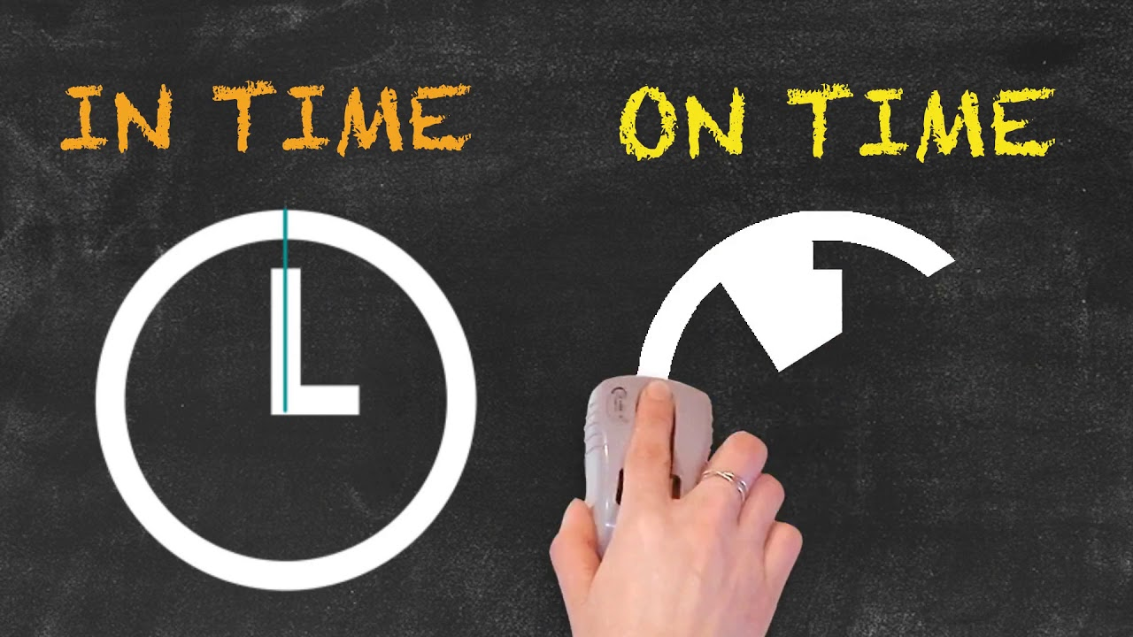 In Time vs On Time | Ask Linda! | English Grammar